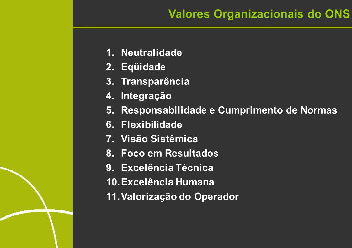 Valores Organizacionais do ONS