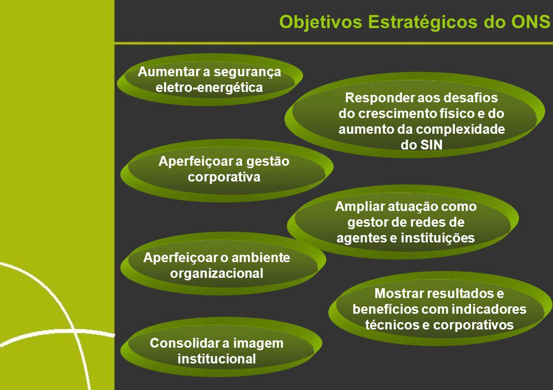 Objetivos Estratégicos do ONS