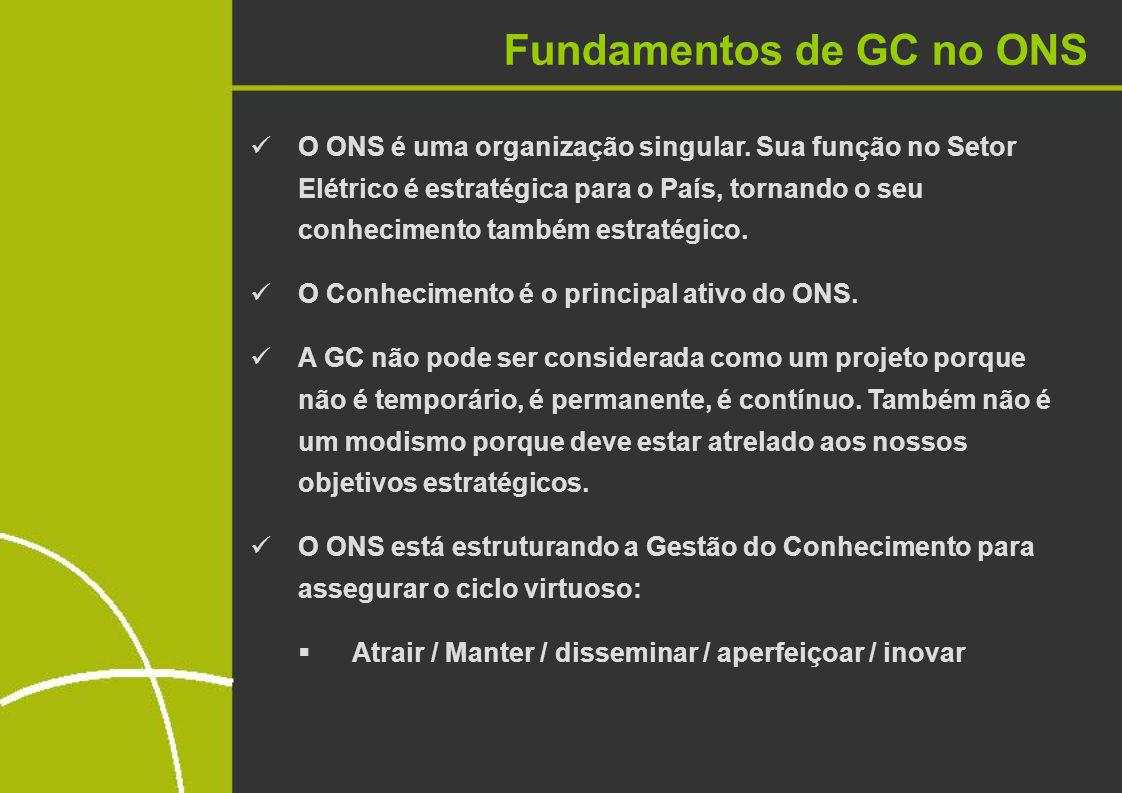 Fundamentos de GC no ONS