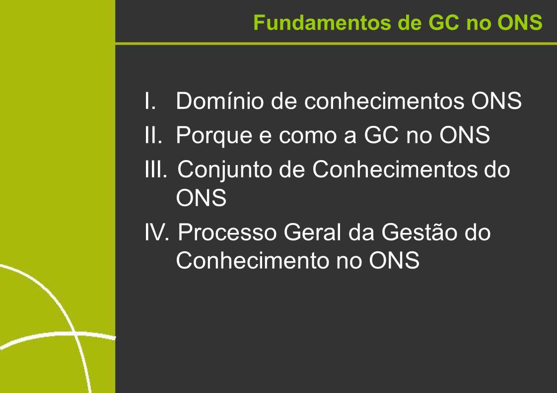 Domínio de conhecimentos ONS Porque e como a GC no ONS