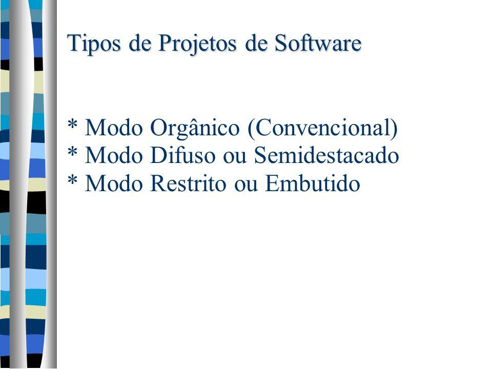 Tipos de Projetos de Software. Modo Orgânico (Convencional)