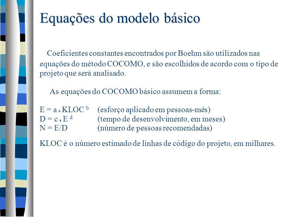 Equações do modelo básico Coeficientes constantes encontrados por Boehm são utilizados nas equações do método COCOMO, e são escolhidos de acordo com o tipo de projeto que será analisado.
