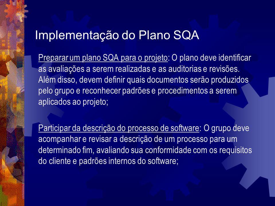 Implementação do Plano SQA