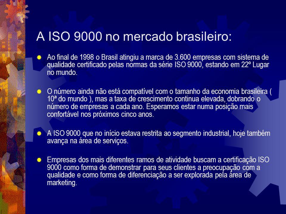 A ISO 9000 no mercado brasileiro: