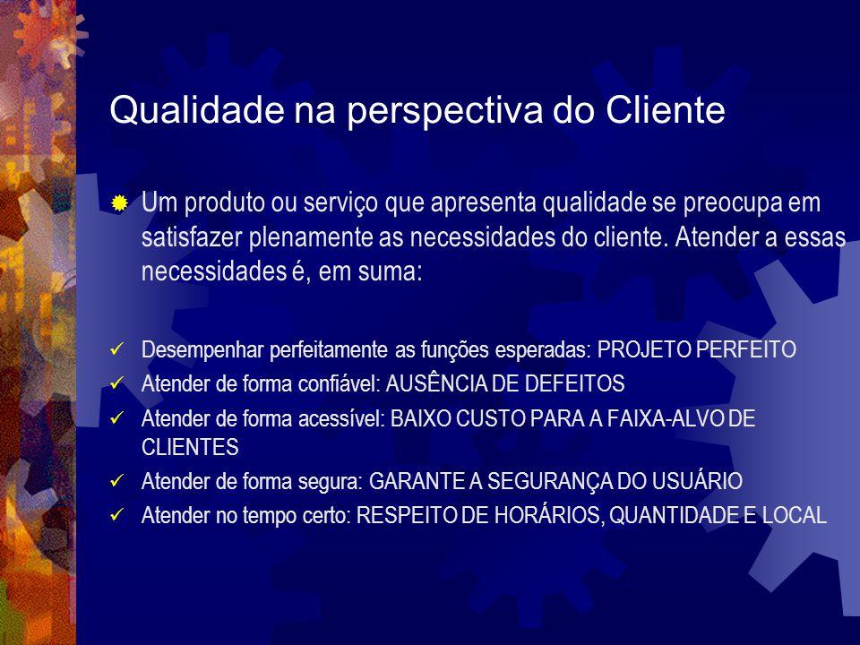 Qualidade na perspectiva do Cliente
