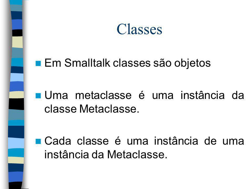 Classes Em Smalltalk classes são objetos
