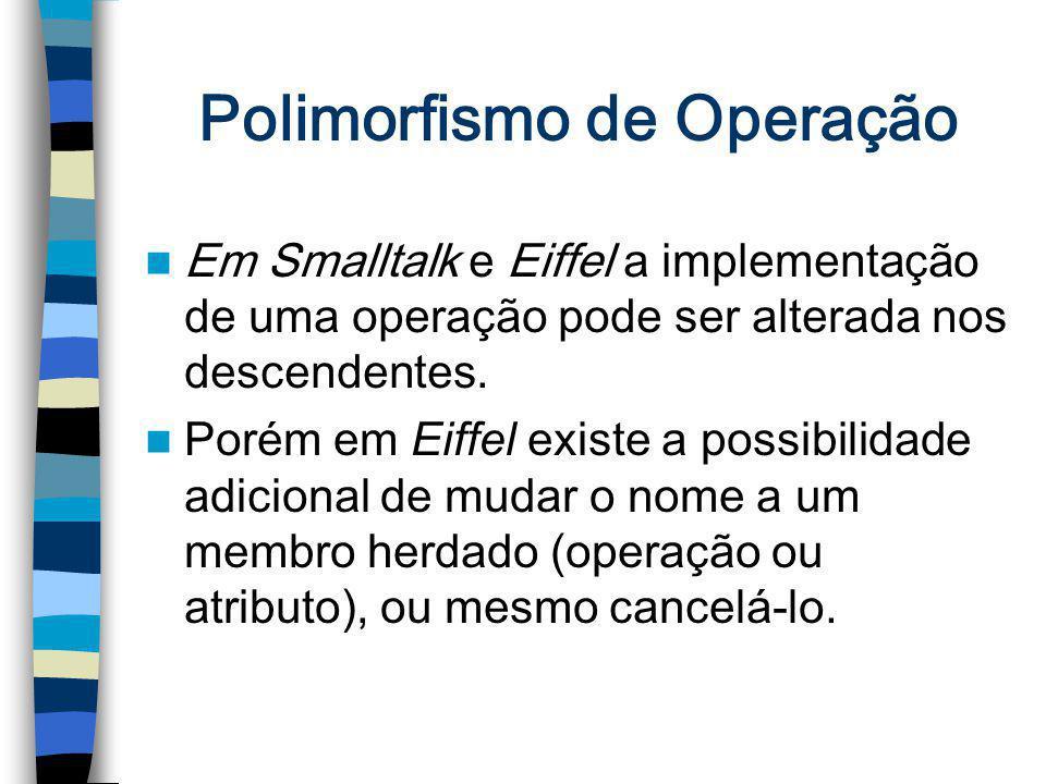 Polimorfismo de Operação