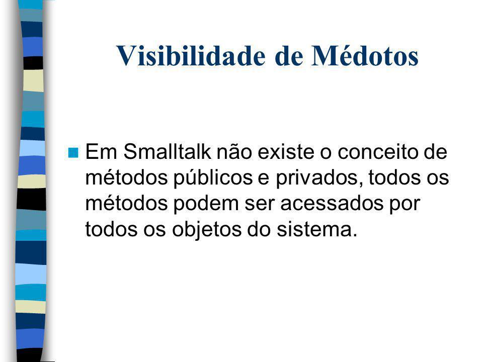 Visibilidade de Médotos