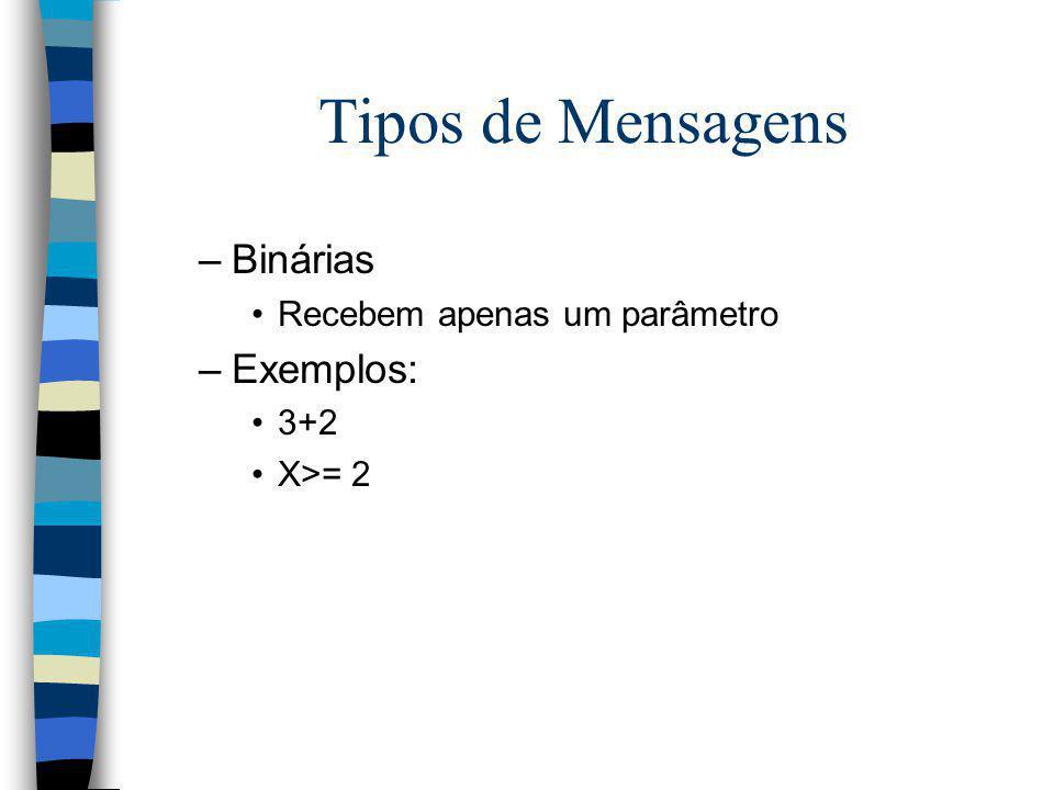Tipos de Mensagens Binárias Exemplos: Recebem apenas um parâmetro 3+2