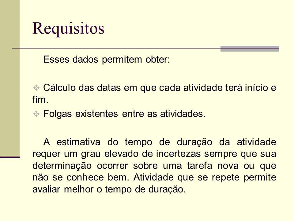 Requisitos Esses dados permitem obter: