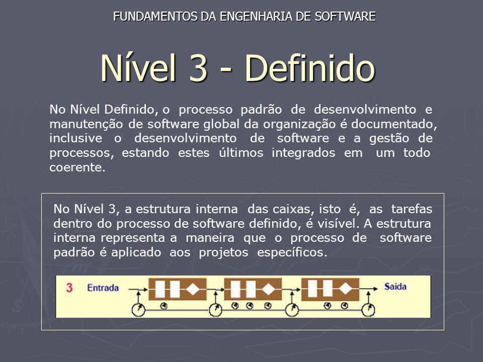 Nível 3 - Definido FUNDAMENTOS DA ENGENHARIA DE SOFTWARE