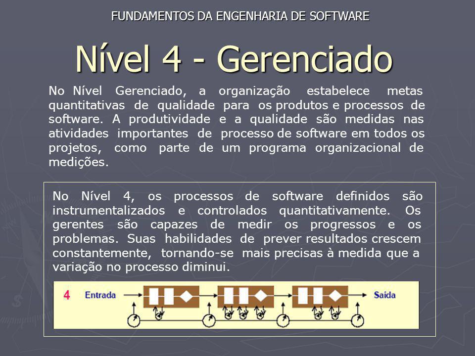 Nível 4 - Gerenciado FUNDAMENTOS DA ENGENHARIA DE SOFTWARE