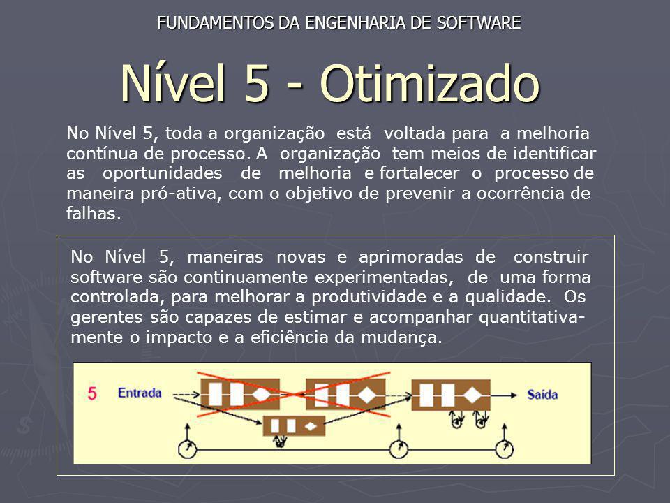 Nível 5 - Otimizado FUNDAMENTOS DA ENGENHARIA DE SOFTWARE