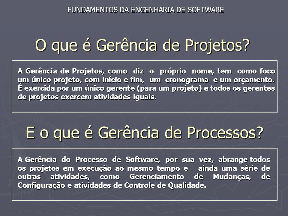 O que é Gerência de Projetos