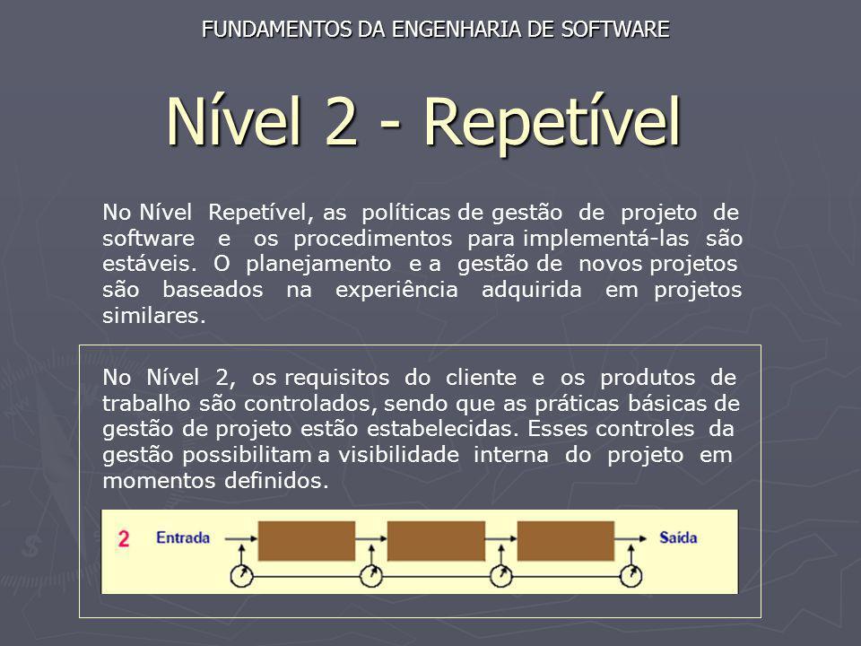 Nível 2 - Repetível FUNDAMENTOS DA ENGENHARIA DE SOFTWARE