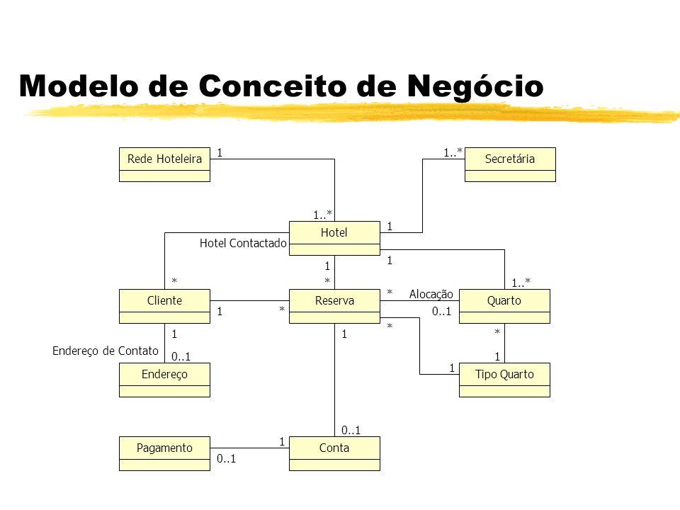 Modelo de Conceito de Negócio