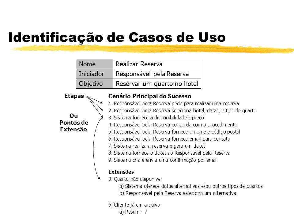 Identificação de Casos de Uso