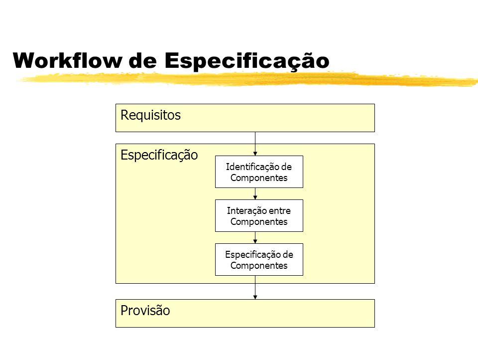 Workflow de Especificação