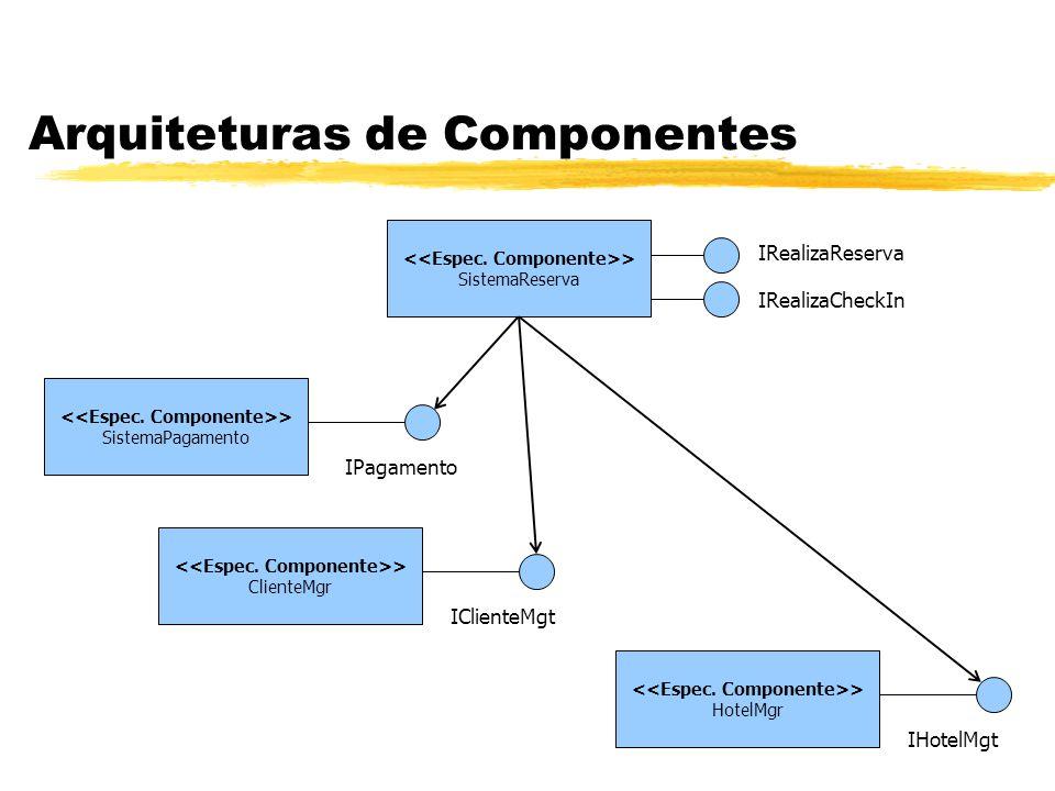 Arquiteturas de Componentes