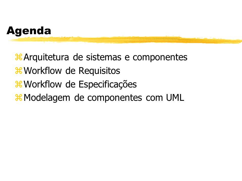Agenda Arquitetura de sistemas e componentes Workflow de Requisitos