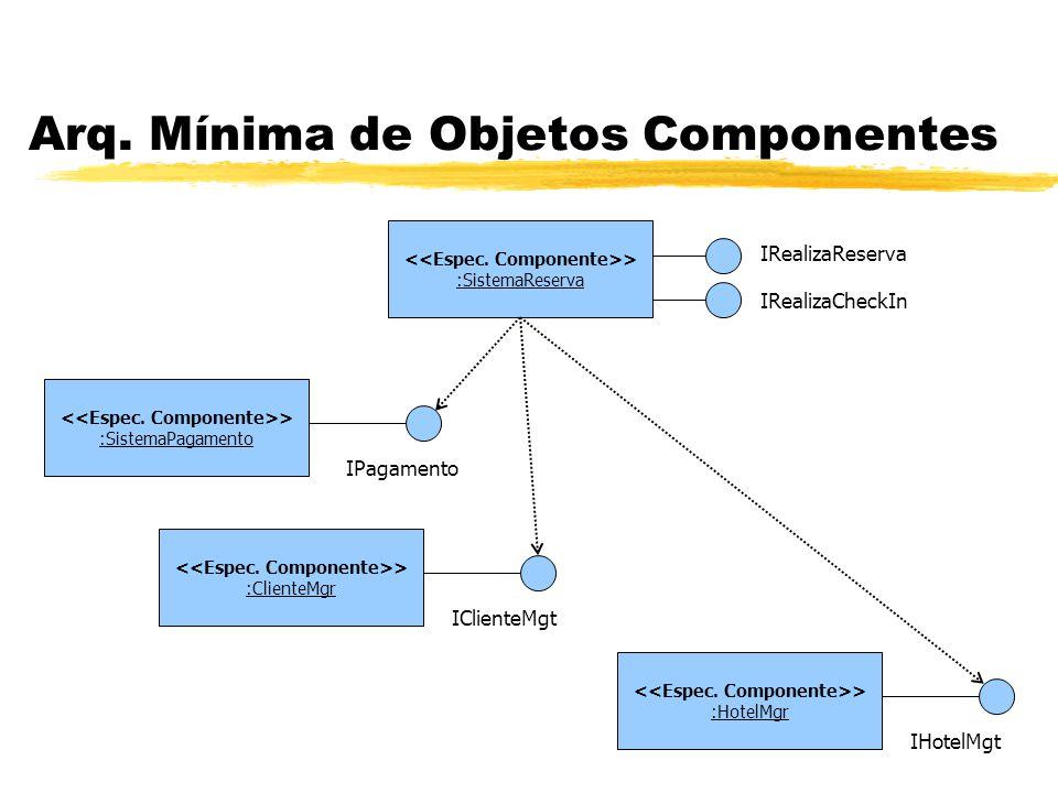 Arq. Mínima de Objetos Componentes