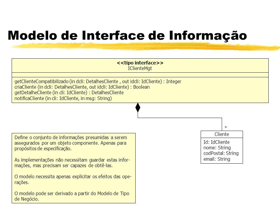 Modelo de Interface de Informação