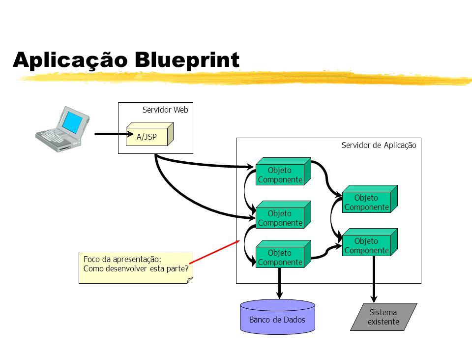 Aplicação Blueprint Servidor Web A/JSP Servidor de Aplicação Objeto