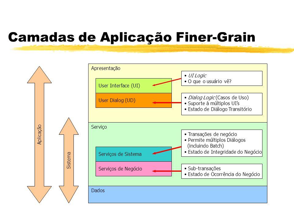 Camadas de Aplicação Finer-Grain