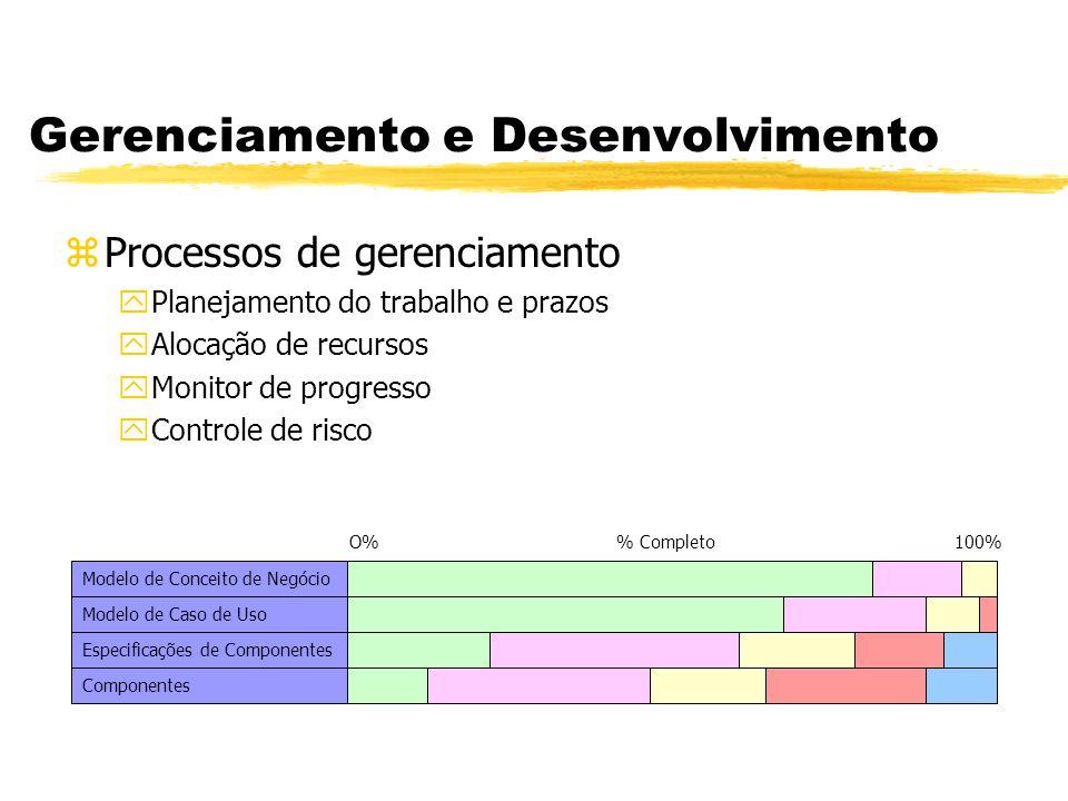 Gerenciamento e Desenvolvimento