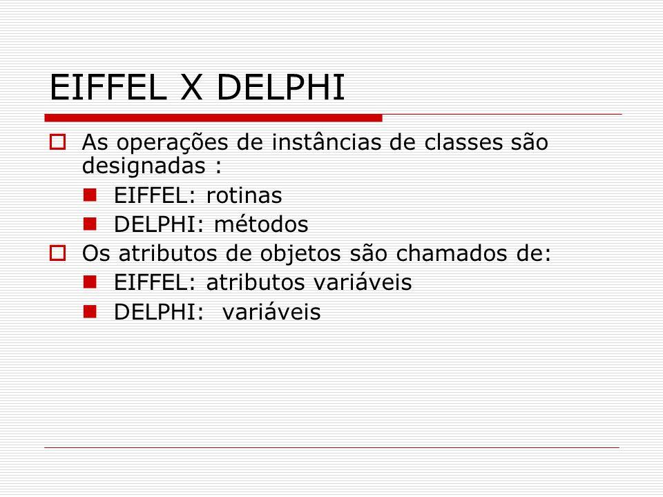 EIFFEL X DELPHI As operações de instâncias de classes são designadas :