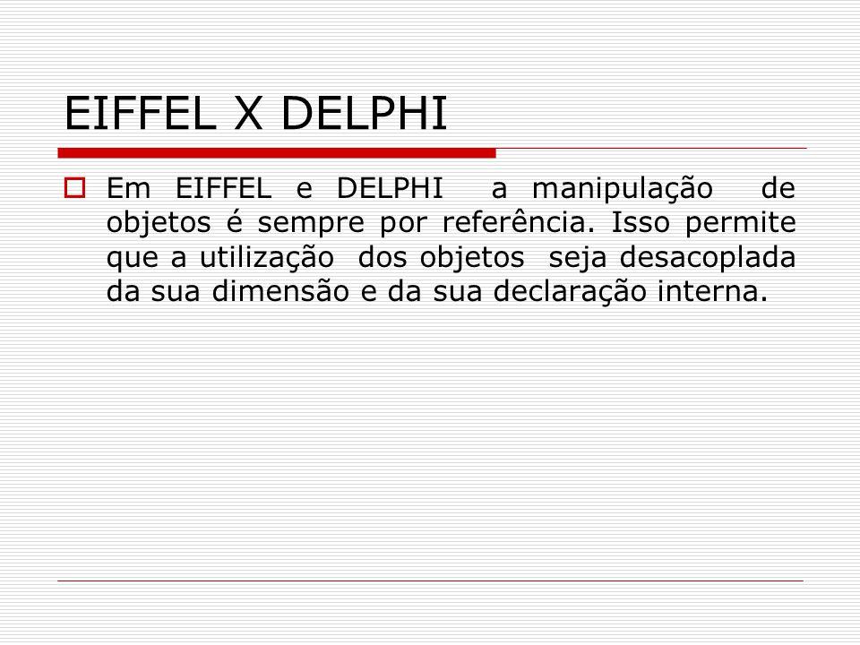 EIFFEL X DELPHI