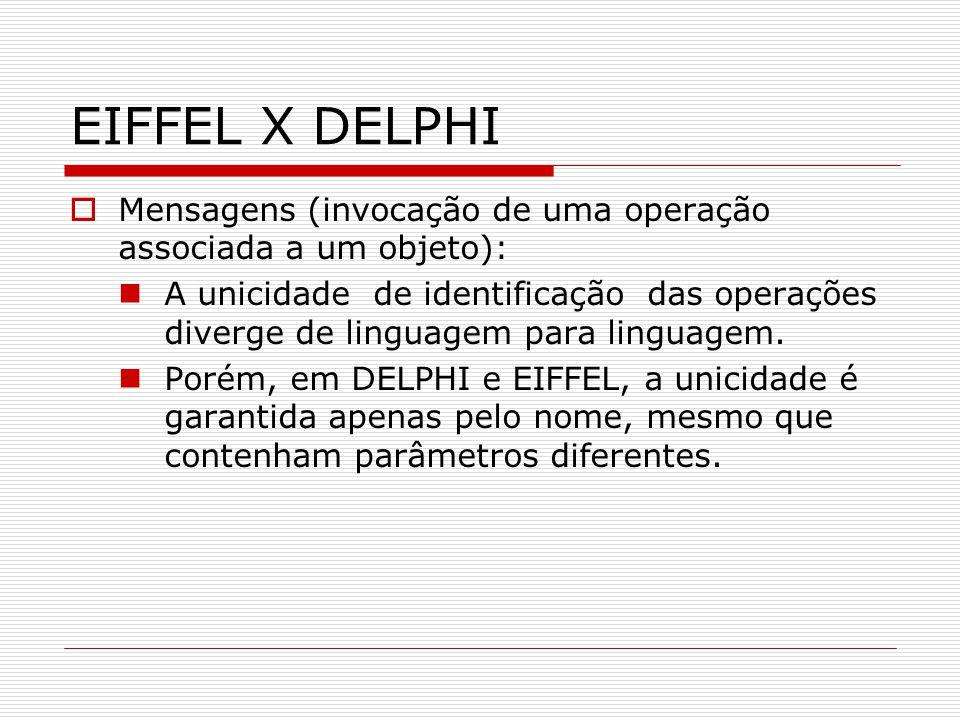 EIFFEL X DELPHI Mensagens (invocação de uma operação associada a um objeto):