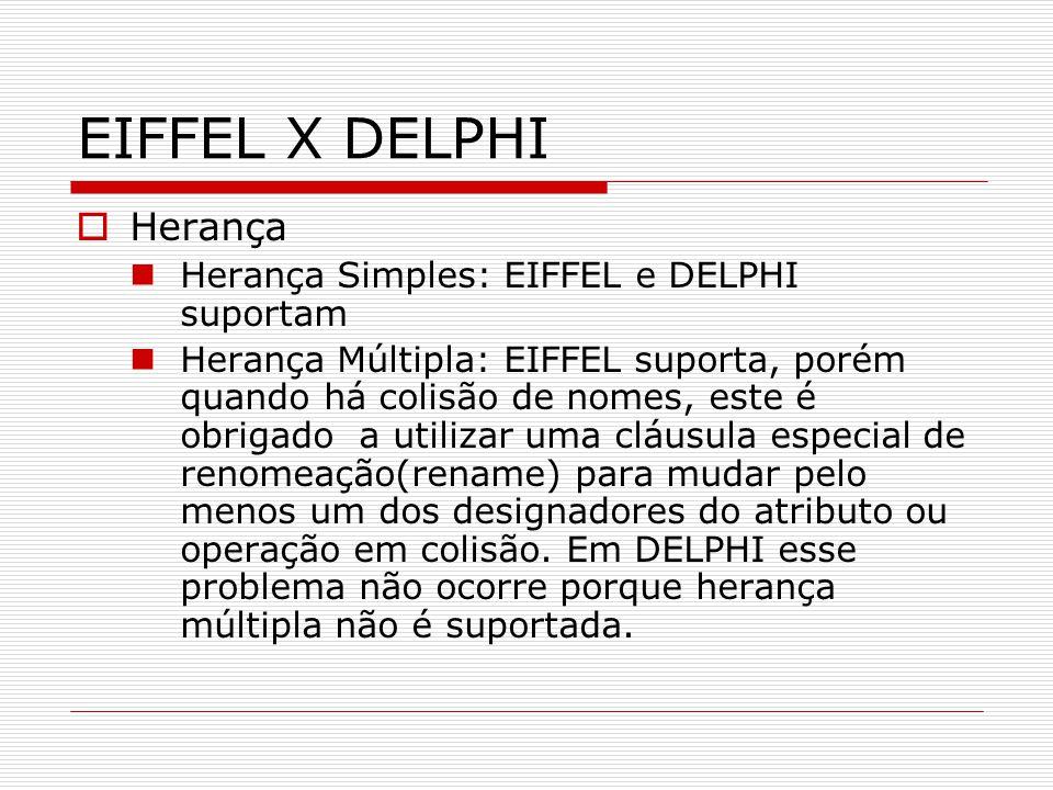 EIFFEL X DELPHI Herança Herança Simples: EIFFEL e DELPHI suportam