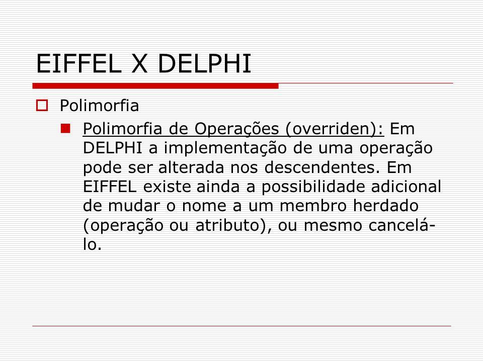 EIFFEL X DELPHI Polimorfia