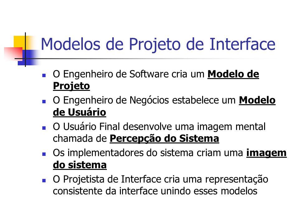 Modelos de Projeto de Interface