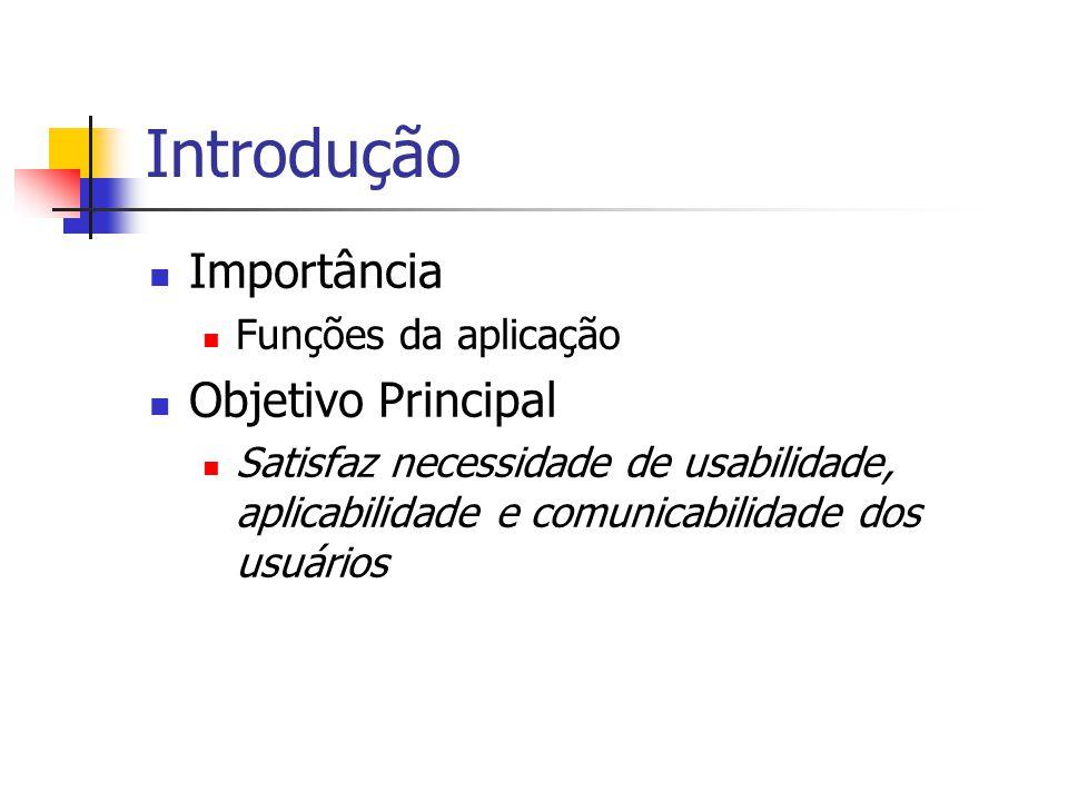 Introdução Importância Objetivo Principal Funções da aplicação