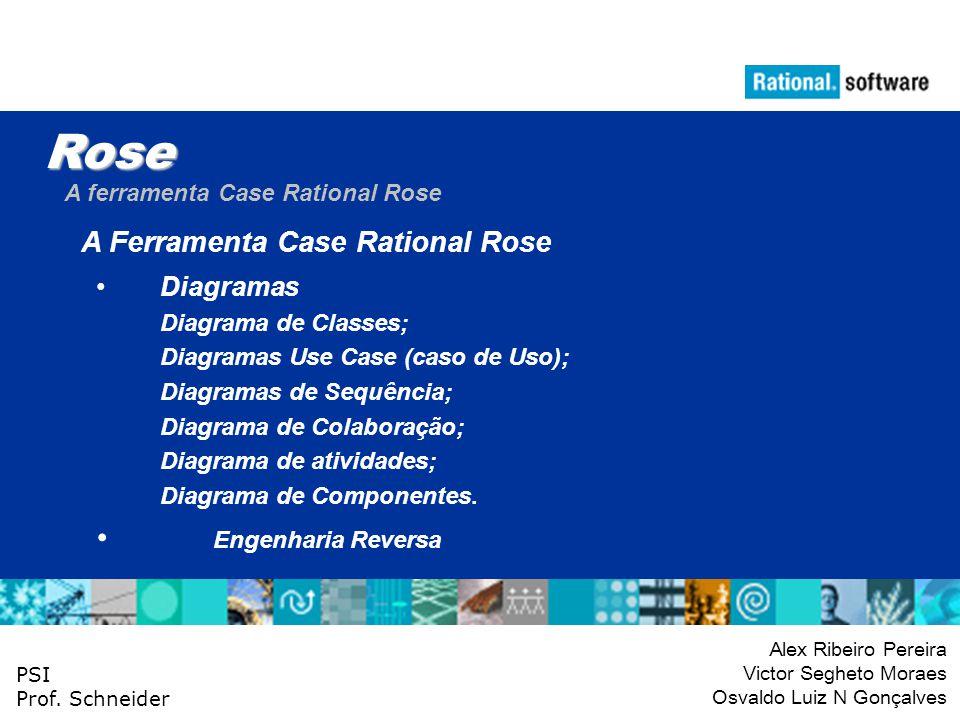 Rose Engenharia Reversa A Ferramenta Case Rational Rose Diagramas