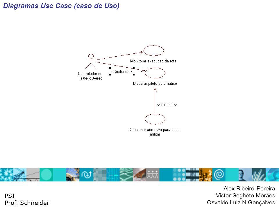 Diagramas Use Case (caso de Uso)