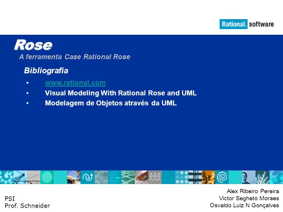Rose Bibliografia A ferramenta Case Rational Rose www.rational.com