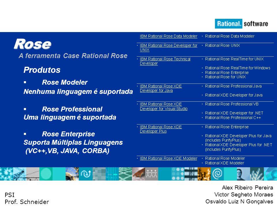 Rose Produtos A ferramenta Case Rational Rose Rose Modeler