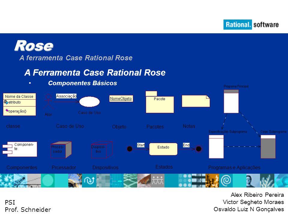 Rose A Ferramenta Case Rational Rose A ferramenta Case Rational Rose