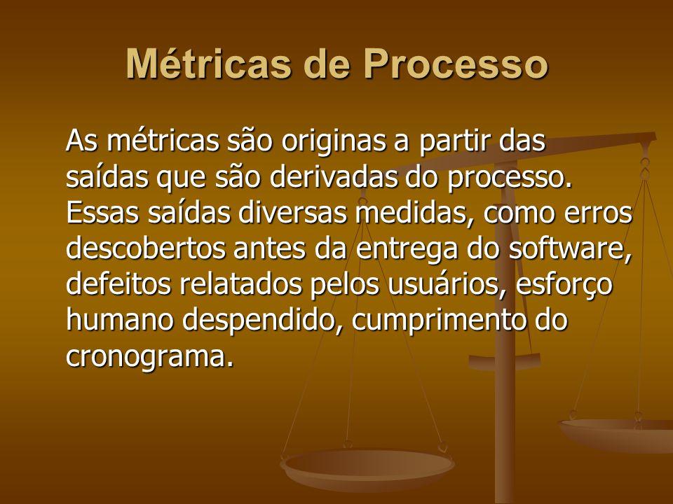 Métricas de Processo