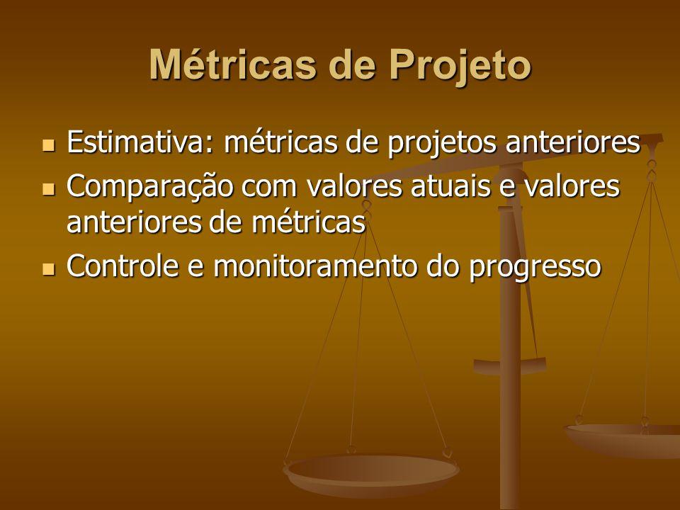 Métricas de Projeto Estimativa: métricas de projetos anteriores
