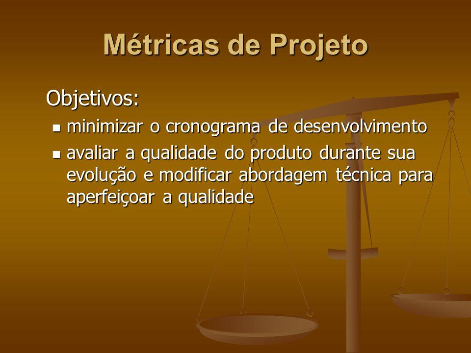 Métricas de Projeto Objetivos: