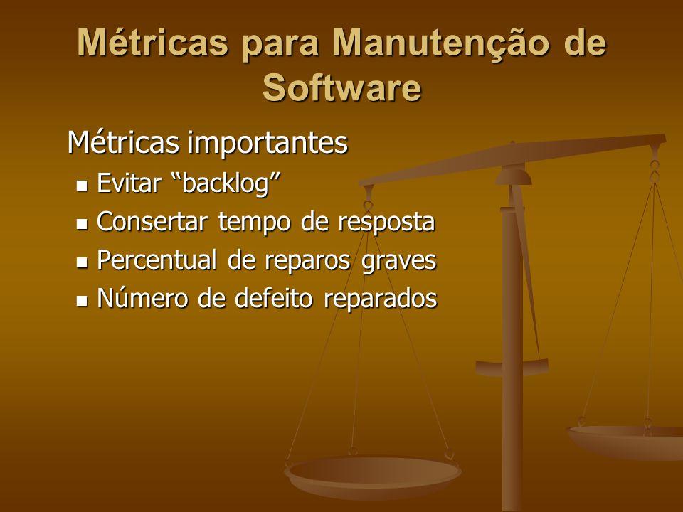 Métricas para Manutenção de Software