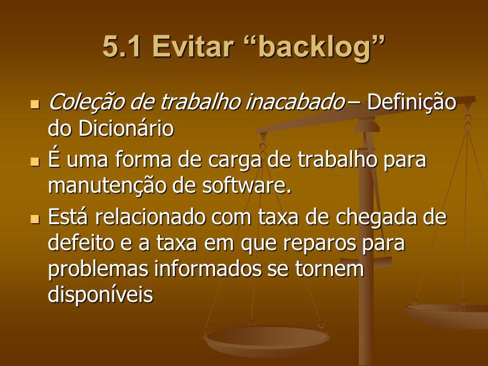 5.1 Evitar backlog Coleção de trabalho inacabado – Definição do Dicionário. É uma forma de carga de trabalho para manutenção de software.