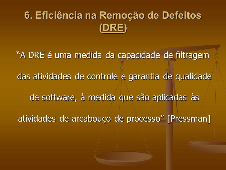 6. Eficiência na Remoção de Defeitos (DRE)