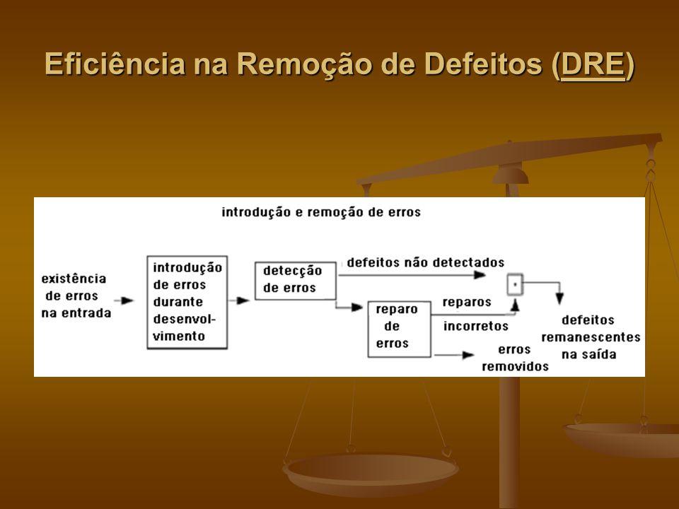 Eficiência na Remoção de Defeitos (DRE)