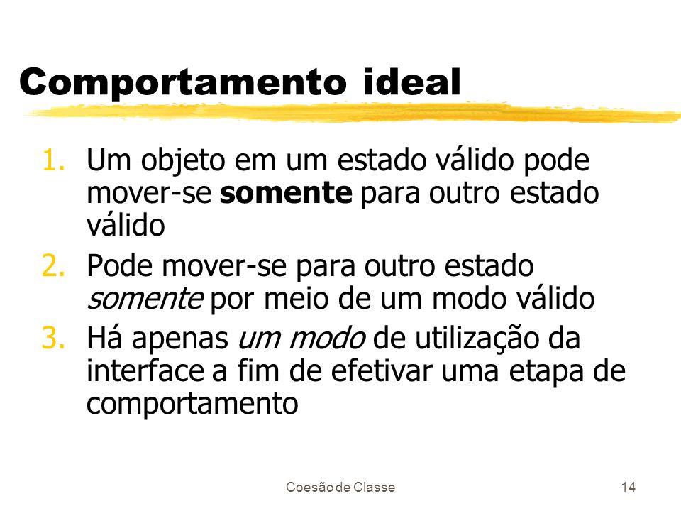 Comportamento ideal Um objeto em um estado válido pode mover-se somente para outro estado válido.