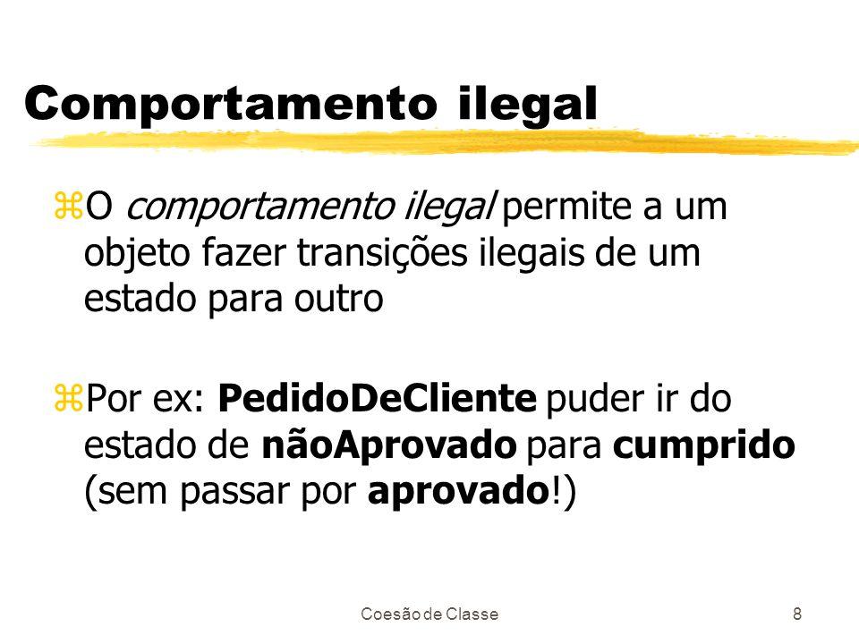 Comportamento ilegal O comportamento ilegal permite a um objeto fazer transições ilegais de um estado para outro.